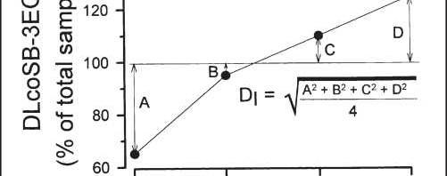 Figure 1. Nonuniformity of diffusing